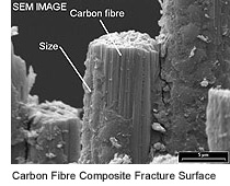 Carbon Fibre Composite Fracture Surface