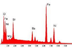 EDX spectrum of thin evaporated layer